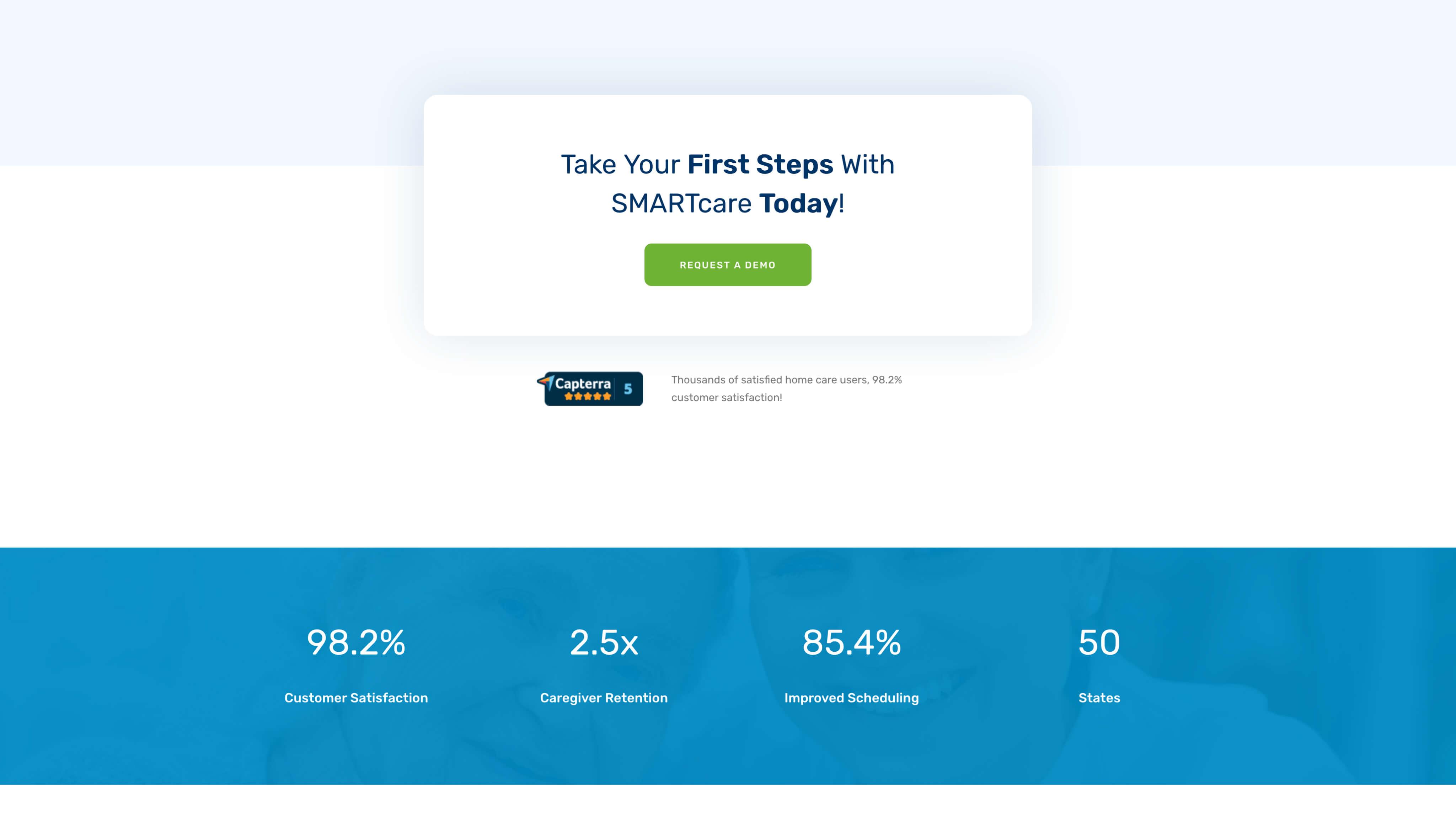 Custom WordPress Website Design & Development - CTA Section - SMARTcare Software